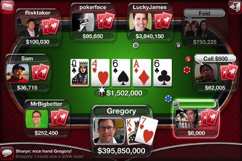 Basics of Poker